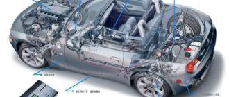Основное электрооборудование в авто
