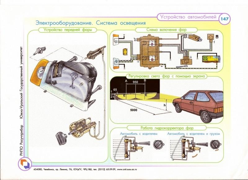 Приборы электрооборудования автомобиля