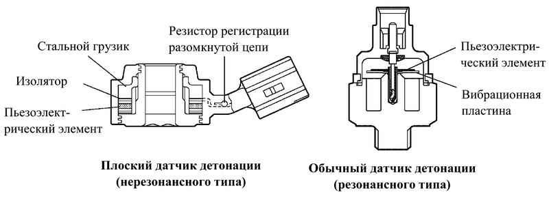 Работа датчика детонации
