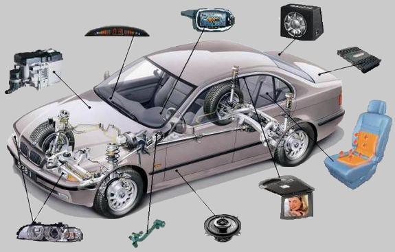 Оборудование в авто
