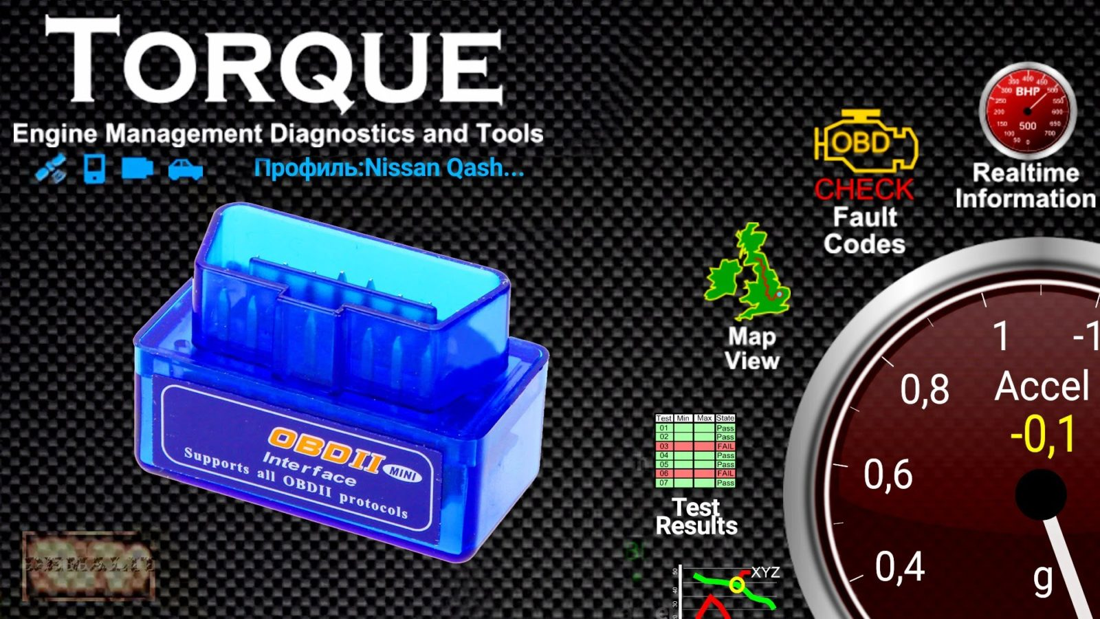 Диагностика авто на Torque