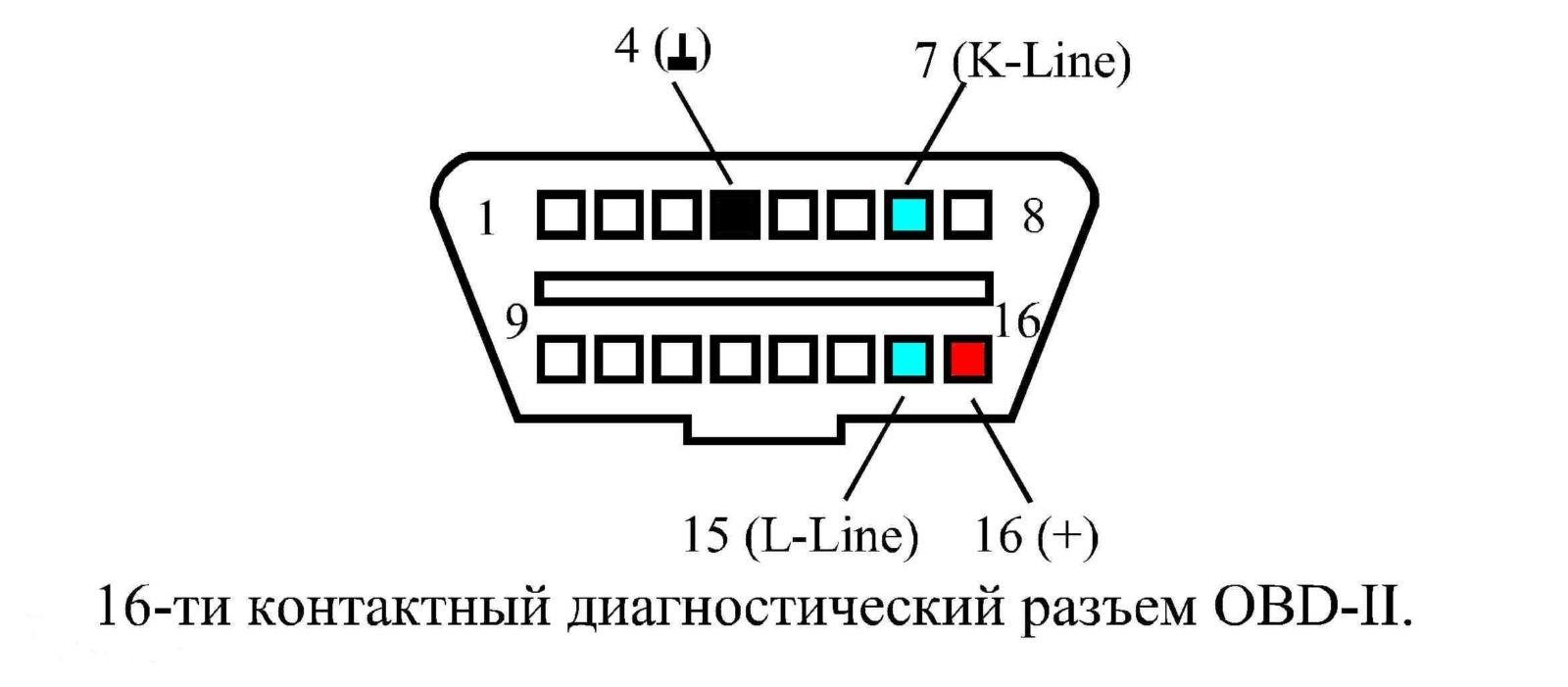 Версии протокола Consult