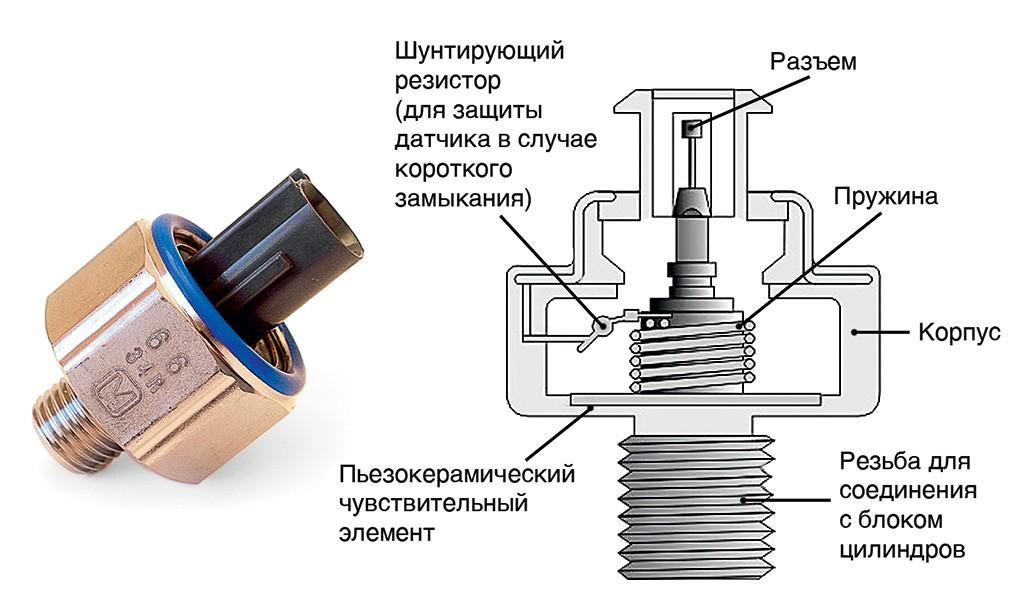 Признаки поломки датчик охлаждающей жидкости