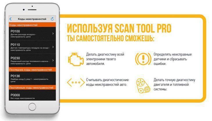 Характеристики сканера Scan Tool Pro